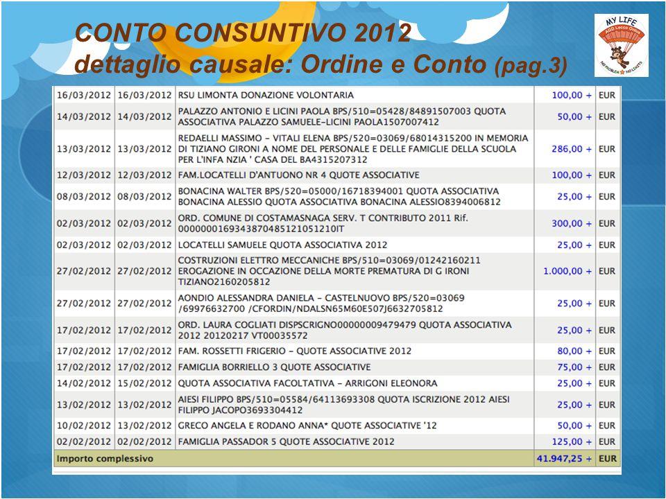 CONTO CONSUNTIVO 2012 dettaglio causale: Ordine e Conto (pag.3)