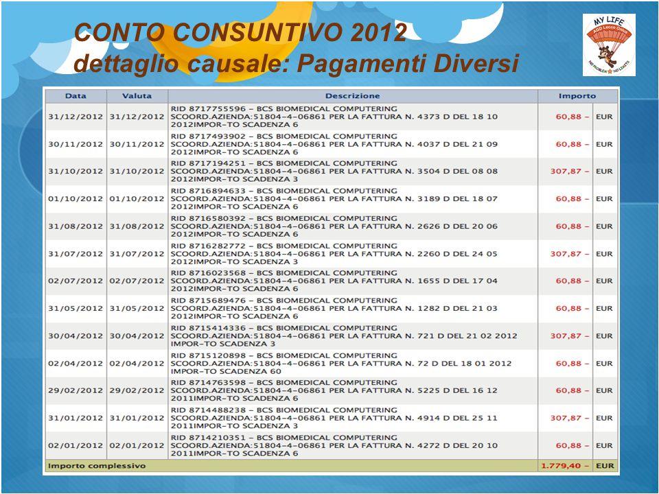 CONTO CONSUNTIVO 2012 dettaglio causale: Pagamenti Diversi