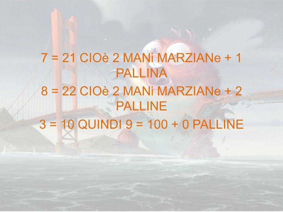 7 = 21 CIOè 2 MANi MARZIANe + 1 PALLINA 8 = 22 CIOè 2 MANi MARZIANe + 2 PALLINE 3 = 10 QUINDI 9 = 100 + 0 PALLINE