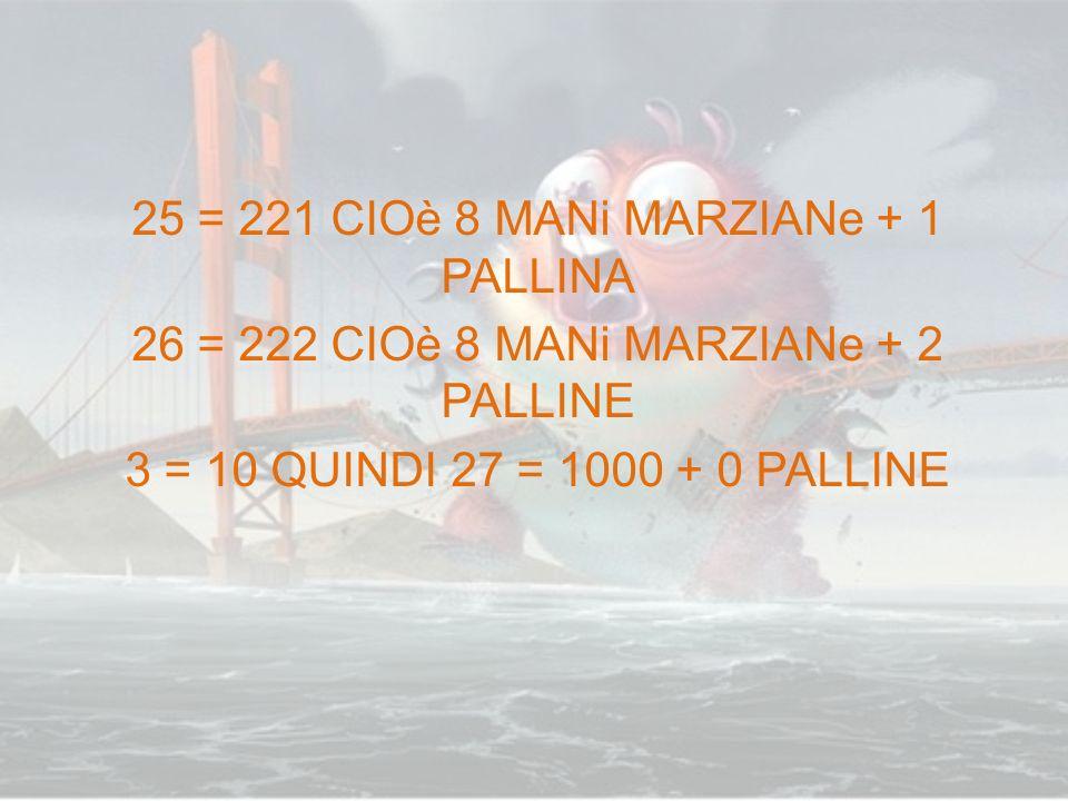 25 = 221 CIOè 8 MANi MARZIANe + 1 PALLINA 26 = 222 CIOè 8 MANi MARZIANe + 2 PALLINE 3 = 10 QUINDI 27 = 1000 + 0 PALLINE
