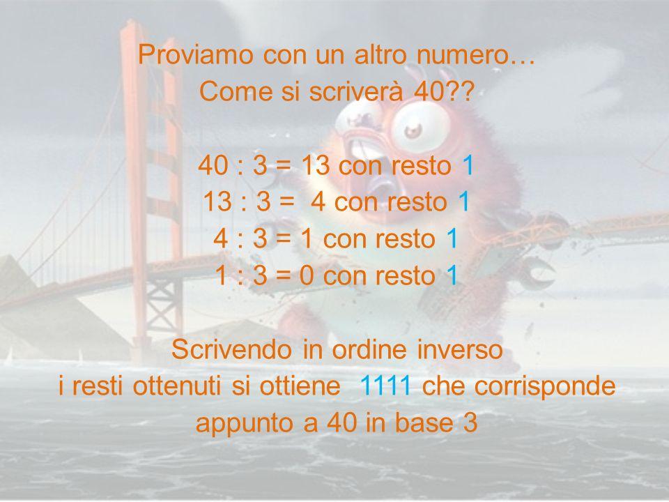 Proviamo con un altro numero… Come si scriverà 40?? 40 : 3 = 13 con resto 1 13 : 3 = 4 con resto 1 4 : 3 = 1 con resto 1 1 : 3 = 0 con resto 1 Scriven
