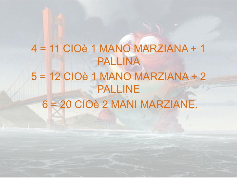 4 = 11 CIOè 1 MANO MARZIANA + 1 PALLINA 5 = 12 CIOè 1 MANO MARZIANA + 2 PALLINE 6 = 20 CIOè 2 MANI MARZIANE.