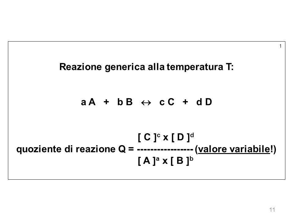 11 1 Reazione generica alla temperatura T: a A + b B c C + d D [ C ] c x [ D ] d quoziente di reazione Q = ----------------- (valore variabile!) [ A ]