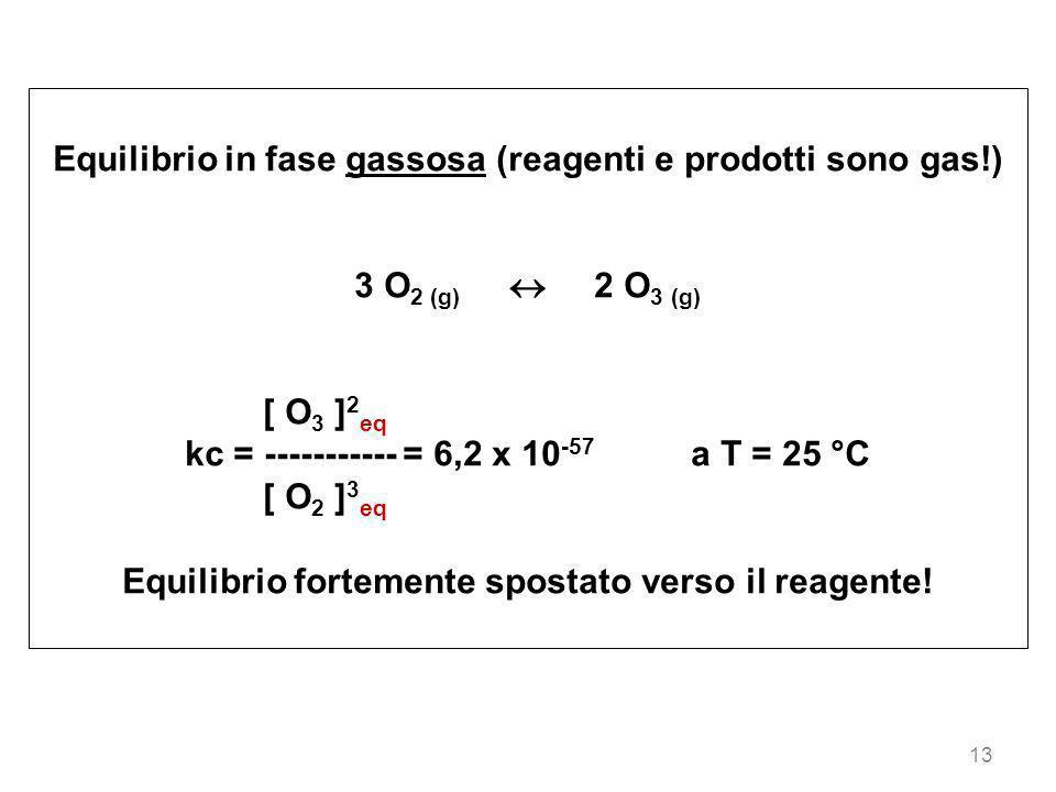 13 Equilibrio in fase gassosa (reagenti e prodotti sono gas!) 3 O 2 (g) 2 O 3 (g) [ O 3 ] 2 eq kc = ----------- = 6,2 x 10 -57 a T = 25 °C [ O 2 ] 3 e