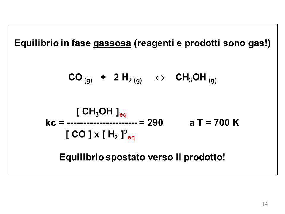14 Equilibrio in fase gassosa (reagenti e prodotti sono gas!) CO (g) + 2 H 2 (g) CH 3 OH (g) [ CH 3 OH ] eq kc = ---------------------- = 290 a T = 70