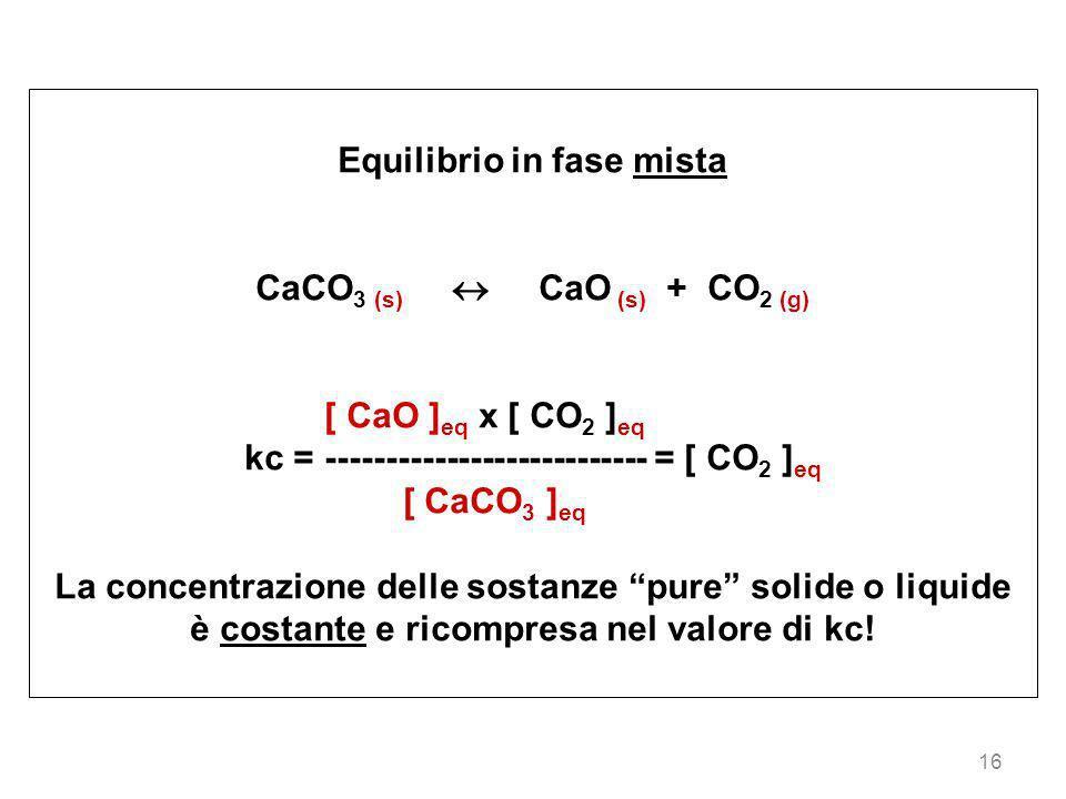 16 Equilibrio in fase mista CaCO 3 (s) CaO (s) + CO 2 (g) [ CaO ] eq x [ CO 2 ] eq kc = --------------------------- = [ CO 2 ] eq [ CaCO 3 ] eq La con