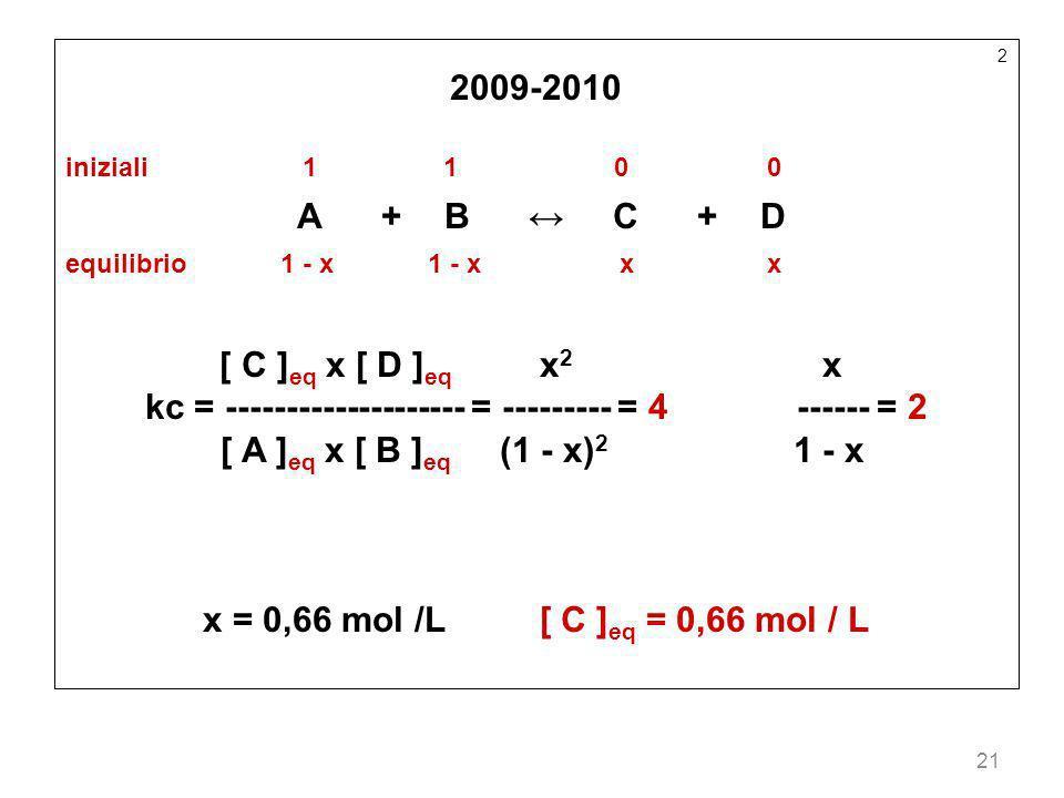 21 2 2009-2010 iniziali 1 1 0 0 A+BC+D equilibrio 1 - x 1 - x x x [ C ] eq x [ D ] eq x 2 x kc = -------------------- = --------- = 4 ------ = 2 [ A ]