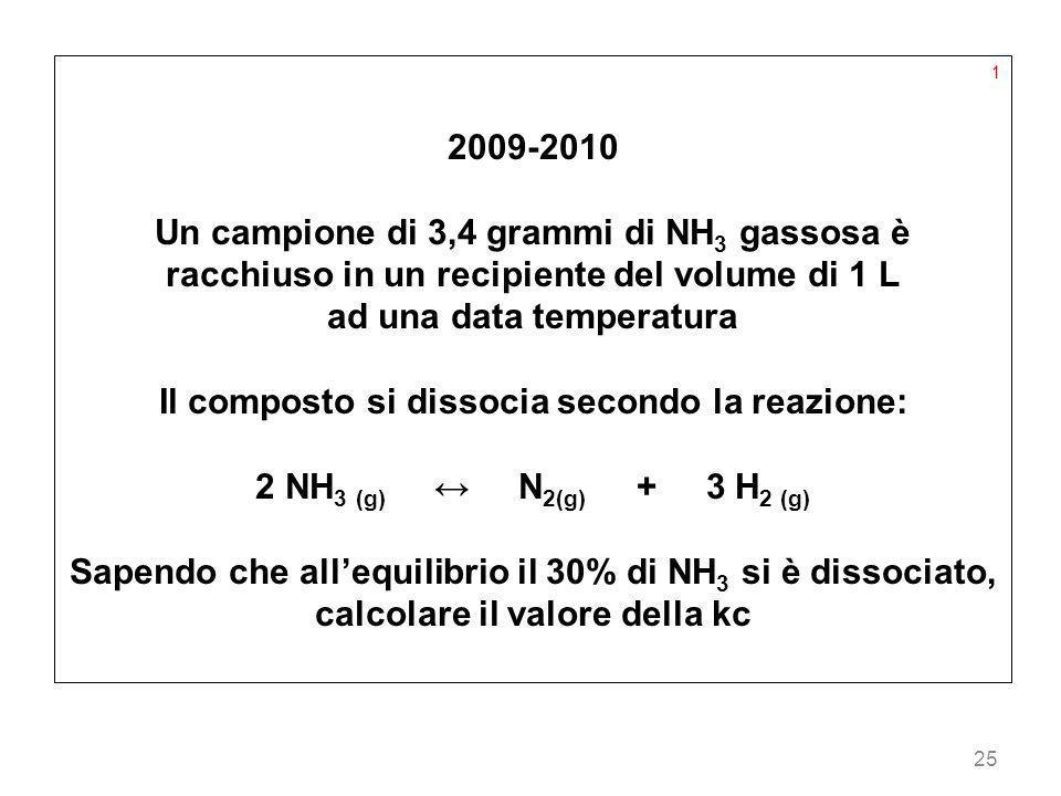 25 1 2009-2010 Un campione di 3,4 grammi di NH 3 gassosa è racchiuso in un recipiente del volume di 1 L ad una data temperatura Il composto si dissoci