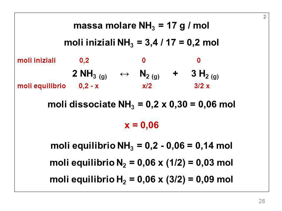 26 2 massa molare NH 3 = 17 g / mol moli iniziali NH 3 = 3,4 / 17 = 0,2 mol moli iniziali 0,2 0 0 2 NH 3 (g) N 2 (g) + 3 H 2 (g) moli equilibrio 0,2 -