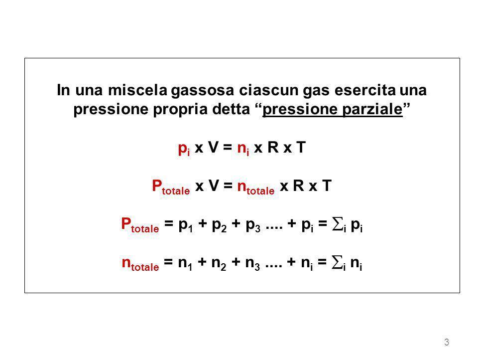 3 In una miscela gassosa ciascun gas esercita una pressione propria detta pressione parziale p i x V = n i x R x T P totale x V = n totale x R x T P t