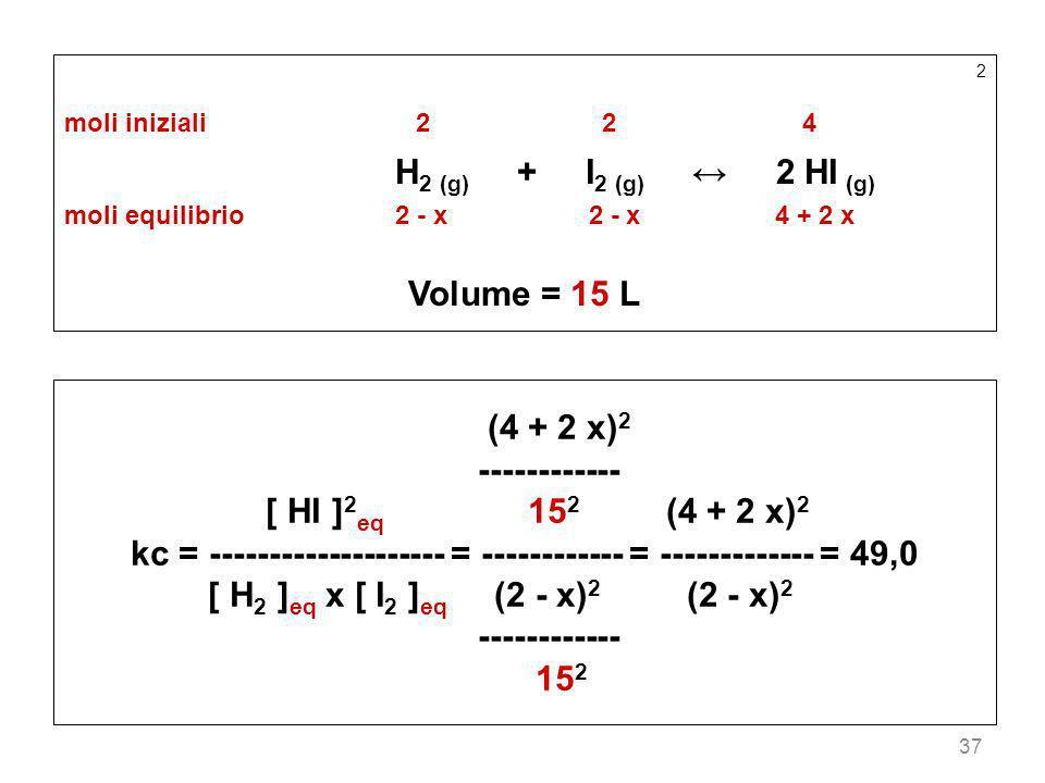 37 2 moli iniziali22 4 H 2 (g) + I 2 (g) 2 HI (g) moli equilibrio2 - x 2 - x 4 + 2 x Volume = 15 L (4 + 2 x) 2 ------------ [ HI ] 2 eq 15 2 (4 + 2 x)
