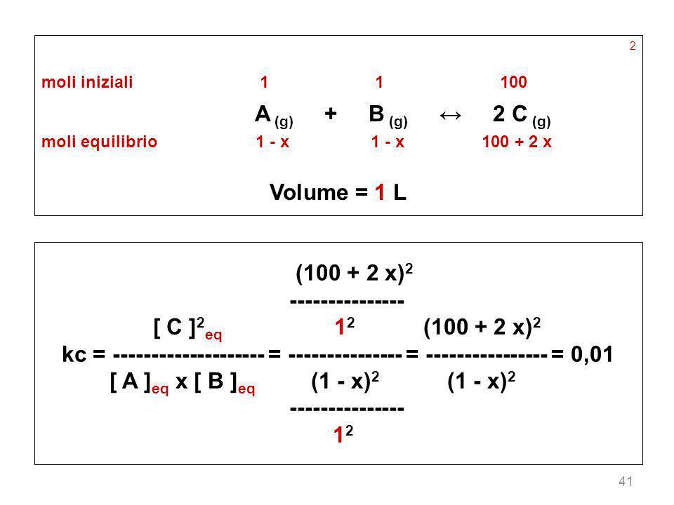 41 2 moli iniziali 11 100 A (g) + B (g) 2 C (g) moli equilibrio 1 - x 1 - x100 + 2 x Volume = 1 L (100 + 2 x) 2 --------------- [ C ] 2 eq 1 2 (100 +