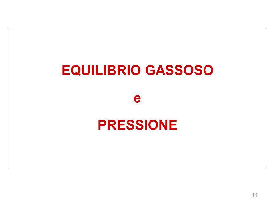 44 EQUILIBRIO GASSOSO e PRESSIONE
