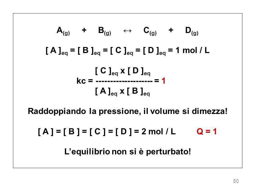 50 A (g) + B (g) C (g) + D (g) [ A ] eq = [ B ] eq = [ C ] eq = [ D ] eq = 1 mol / L [ C ] eq x [ D ] eq kc = -------------------- = 1 [ A ] eq x [ B