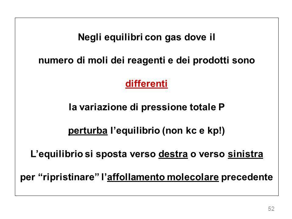 52 Negli equilibri con gas dove il numero di moli dei reagenti e dei prodotti sono differenti la variazione di pressione totale P perturba lequilibrio