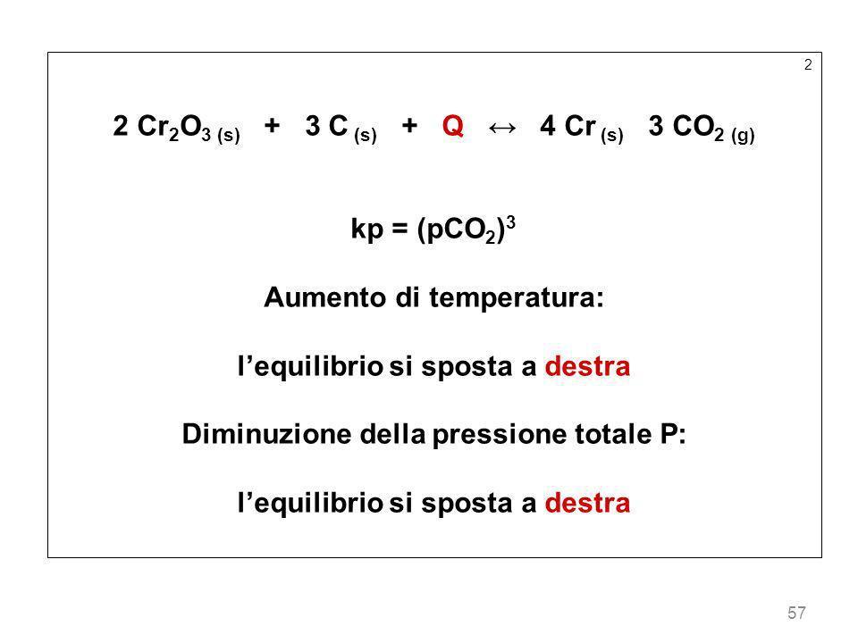 57 2 2 Cr 2 O 3 (s) + 3 C (s) + Q 4 Cr (s) 3 CO 2 (g) kp = (pCO 2 ) 3 Aumento di temperatura: lequilibrio si sposta a destra Diminuzione della pressio