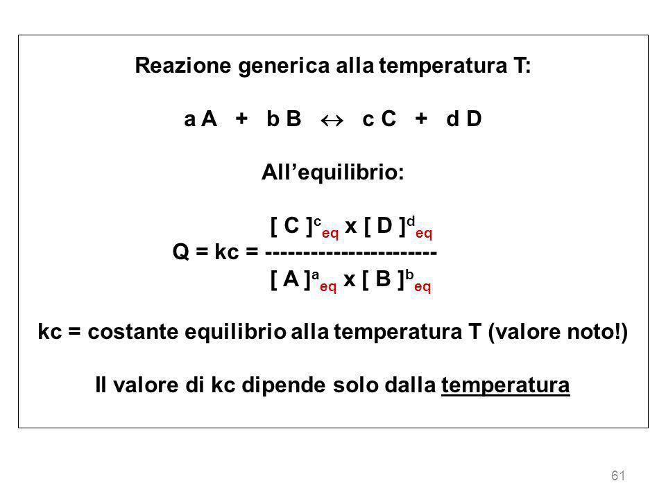 61 Reazione generica alla temperatura T: a A + b B c C + d D Allequilibrio: [ C ] c eq x [ D ] d eq Q = kc = ----------------------- [ A ] a eq x [ B