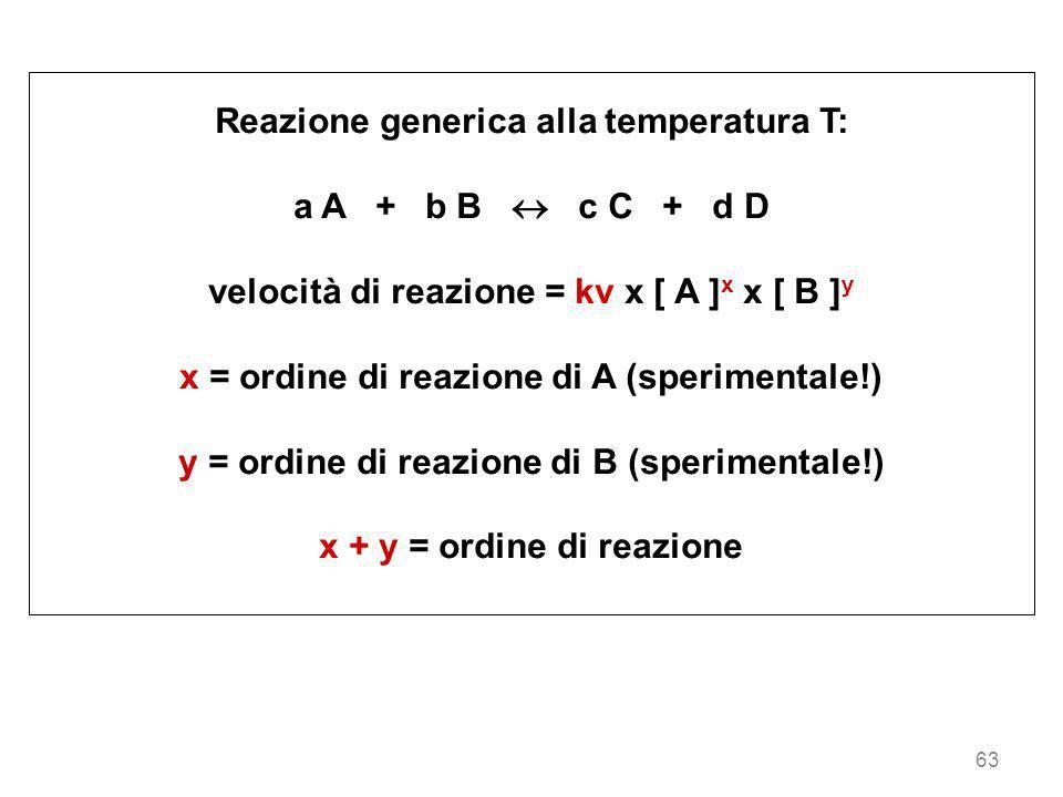 63 Reazione generica alla temperatura T: a A + b B c C + d D velocità di reazione = kv x [ A ] x x [ B ] y x = ordine di reazione di A (sperimentale!)