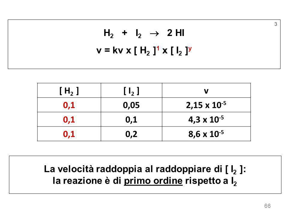 66 3 H 2 + I 2 2 HI v = kv x [ H 2 ] 1 x [ I 2 ] y [ H 2 ][ I 2 ]v 0,10,052,15 x 10 -5 0,1 4,3 x 10 -5 0,10,28,6 x 10 -5 La velocità raddoppia al radd