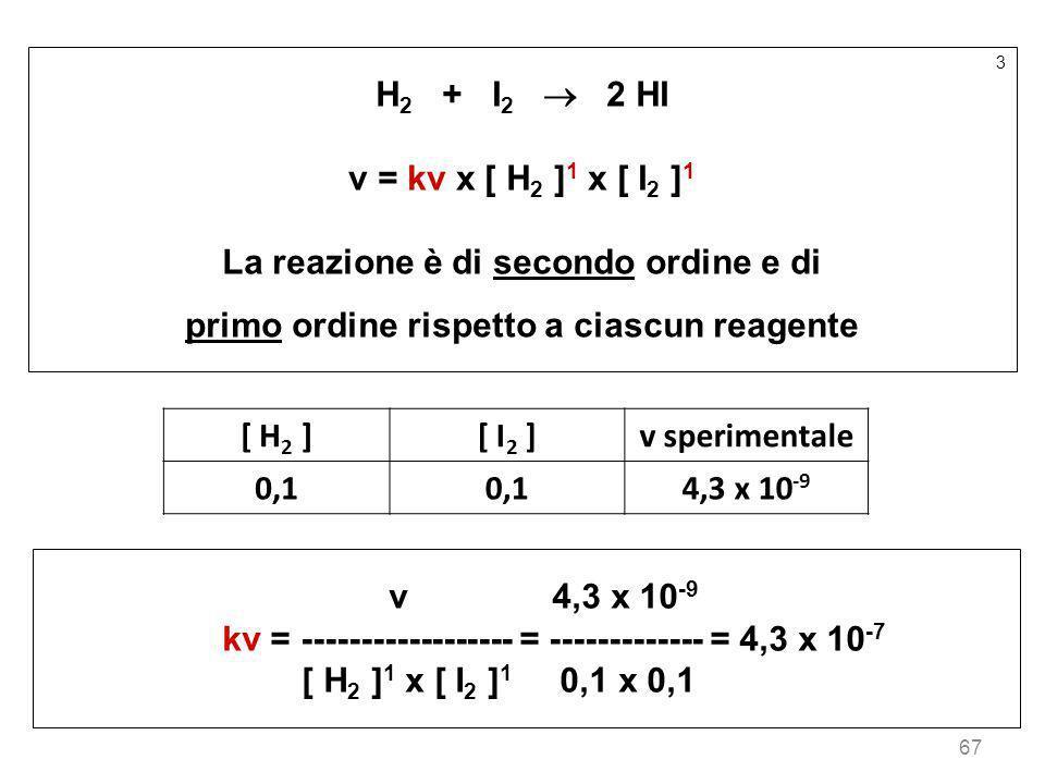67 3 H 2 + I 2 2 HI v = kv x [ H 2 ] 1 x [ I 2 ] 1 La reazione è di secondo ordine e di primo ordine rispetto a ciascun reagente [ H 2 ][ I 2 ]v speri