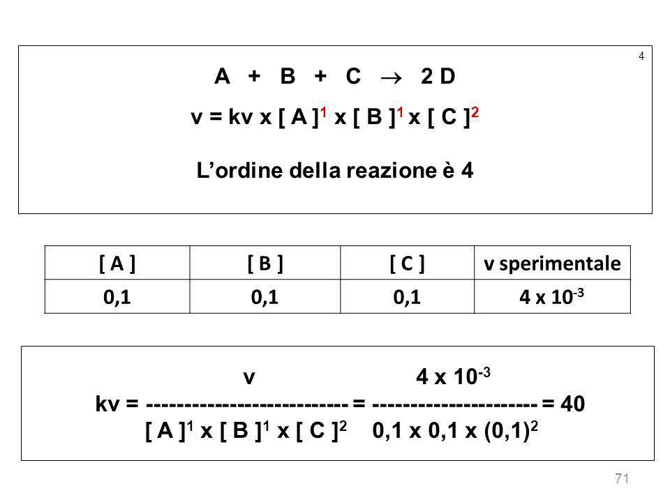 71 4 A + B + C 2 D v = kv x [ A ] 1 x [ B ] 1 x [ C ] 2 Lordine della reazione è 4 v 4 x 10 -3 kv = --------------------------- = --------------------