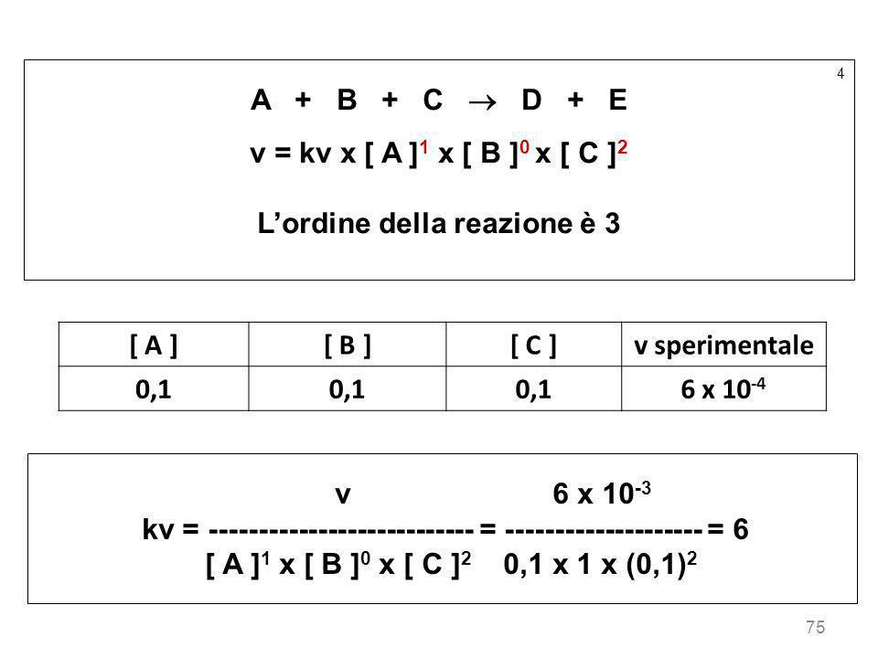 75 4 A + B + C D + E v = kv x [ A ] 1 x [ B ] 0 x [ C ] 2 Lordine della reazione è 3 v 6 x 10 -3 kv = --------------------------- = ------------------
