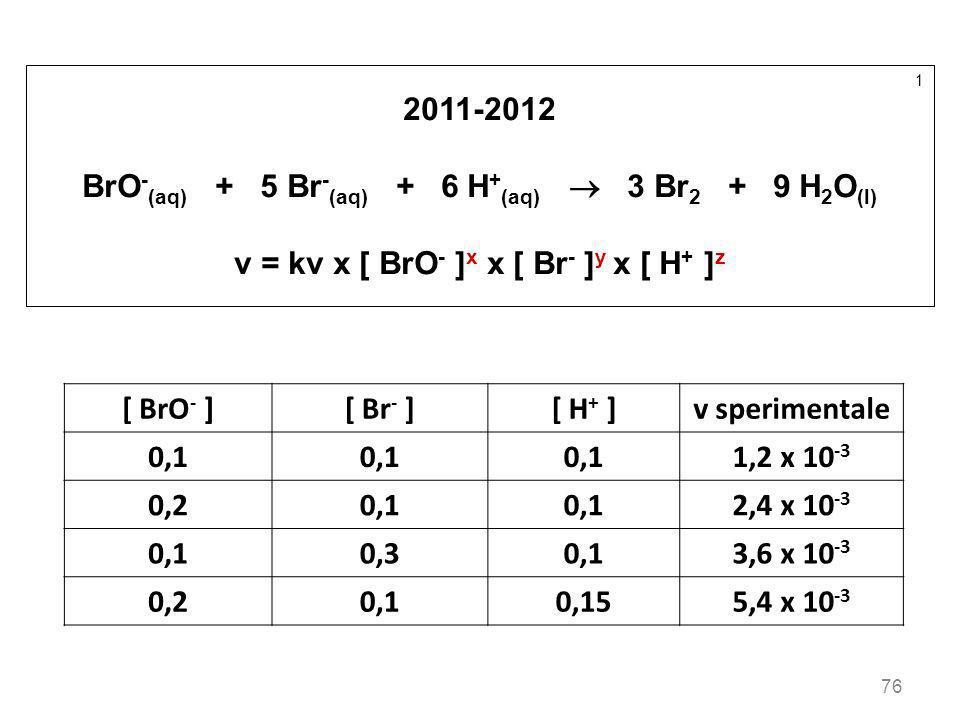 76 1 2011-2012 BrO - (aq) + 5 Br - (aq) + 6 H + (aq) 3 Br 2 + 9 H 2 O (l) v = kv x [ BrO - ] x x [ Br - ] y x [ H + ] z [ BrO - ][ Br - ][ H + ]v sper