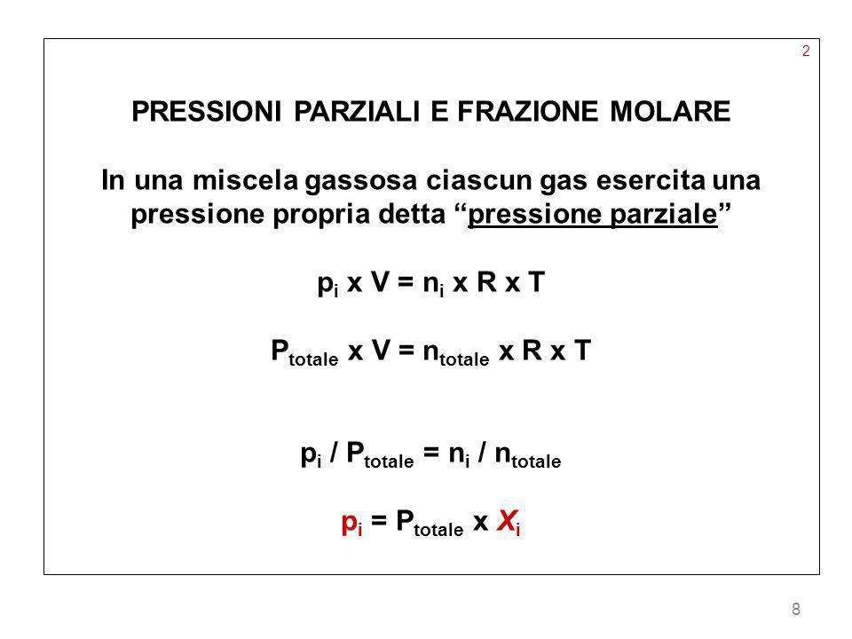8 2 PRESSIONI PARZIALI E FRAZIONE MOLARE In una miscela gassosa ciascun gas esercita una pressione propria detta pressione parziale p i x V = n i x R