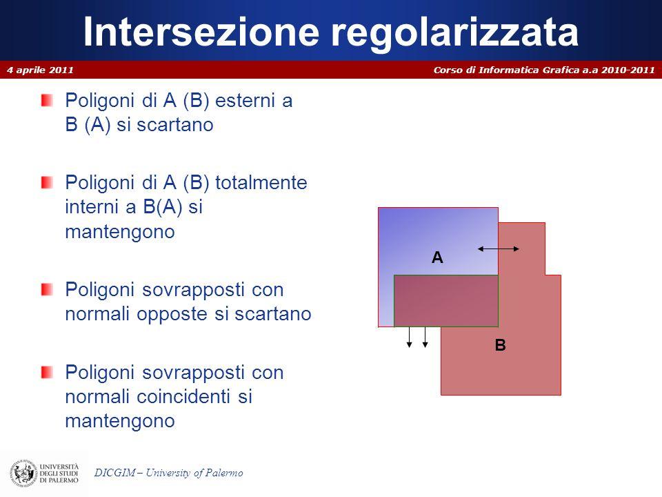 Corso di Informatica Grafica a.a 2010-2011 DICGIM – University of Palermo Intersezione regolarizzata Poligoni di A (B) esterni a B (A) si scartano Pol