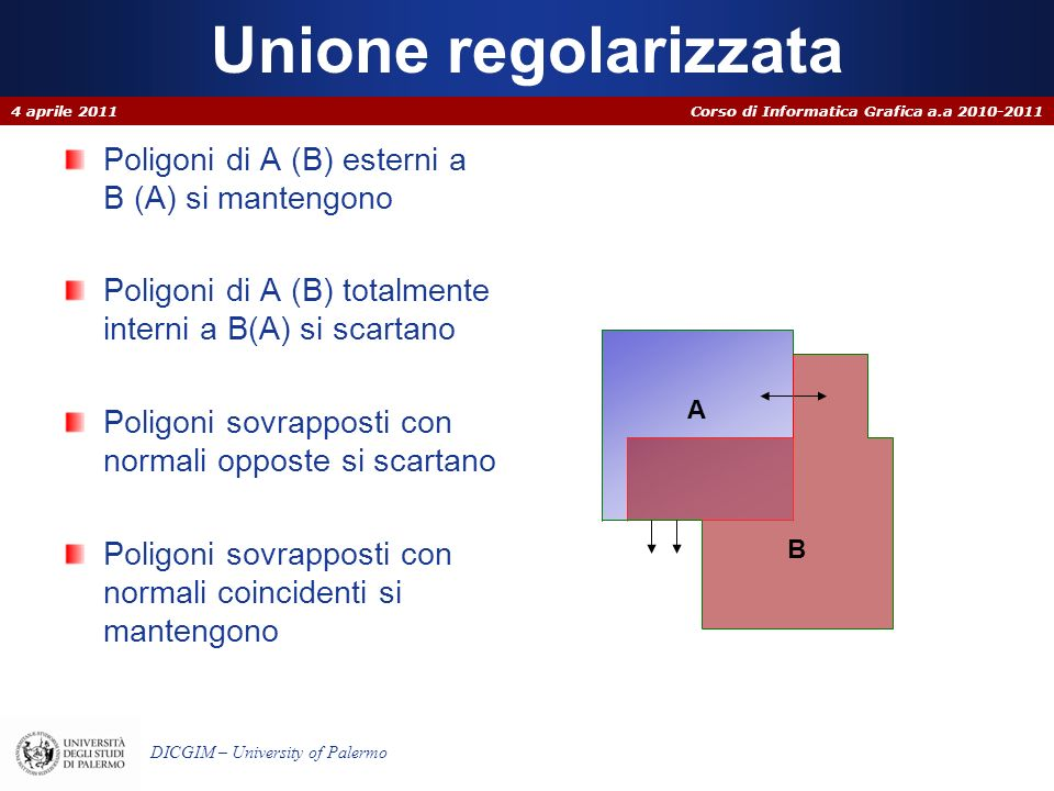 Corso di Informatica Grafica a.a 2010-2011 DICGIM – University of Palermo Unione regolarizzata Poligoni di A (B) esterni a B (A) si mantengono Poligon