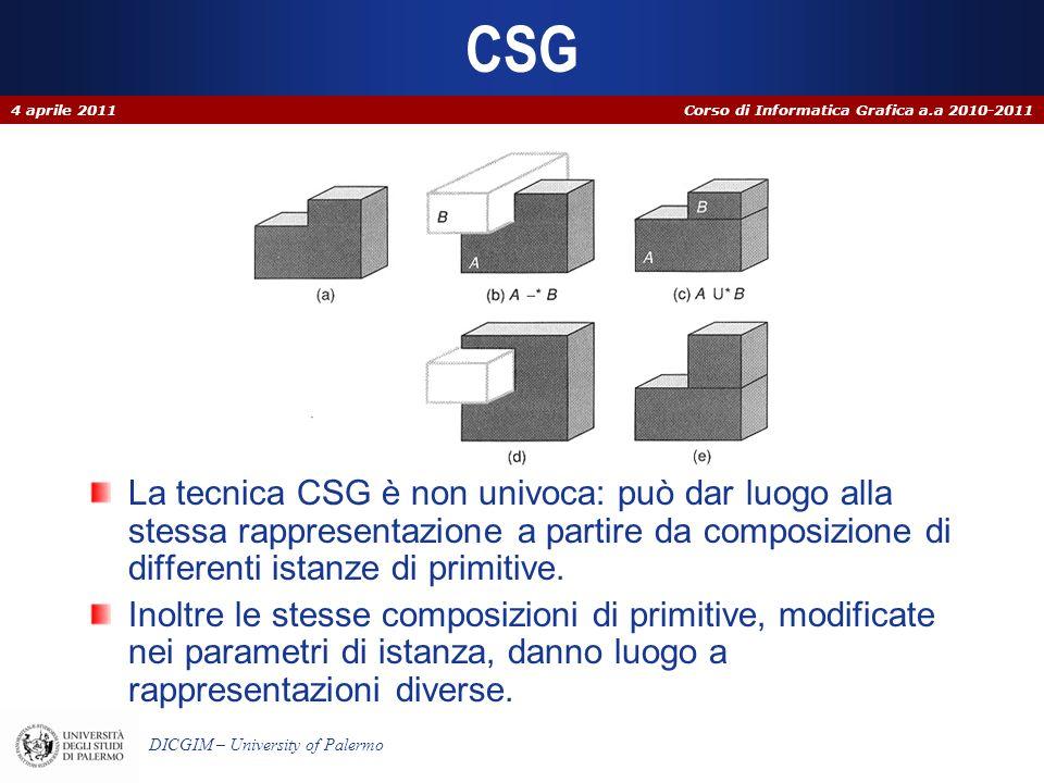 Corso di Informatica Grafica a.a 2010-2011 DICGIM – University of Palermo CSG La tecnica CSG è non univoca: può dar luogo alla stessa rappresentazione