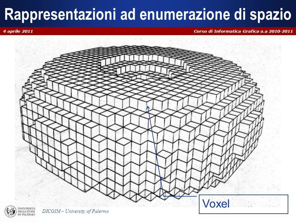 Corso di Informatica Grafica a.a 2010-2011 DICGIM – University of Palermo Rappresentazioni ad enumerazione di spazio 4 aprile 2011 Voxel