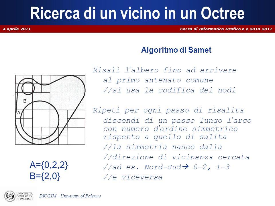 Corso di Informatica Grafica a.a 2010-2011 DICGIM – University of Palermo Ricerca di un vicino in un Octree Algoritmo di Samet Risali lalbero fino ad