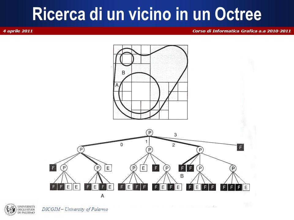 Corso di Informatica Grafica a.a 2010-2011 DICGIM – University of Palermo Ricerca di un vicino in un Octree 4 aprile 2011
