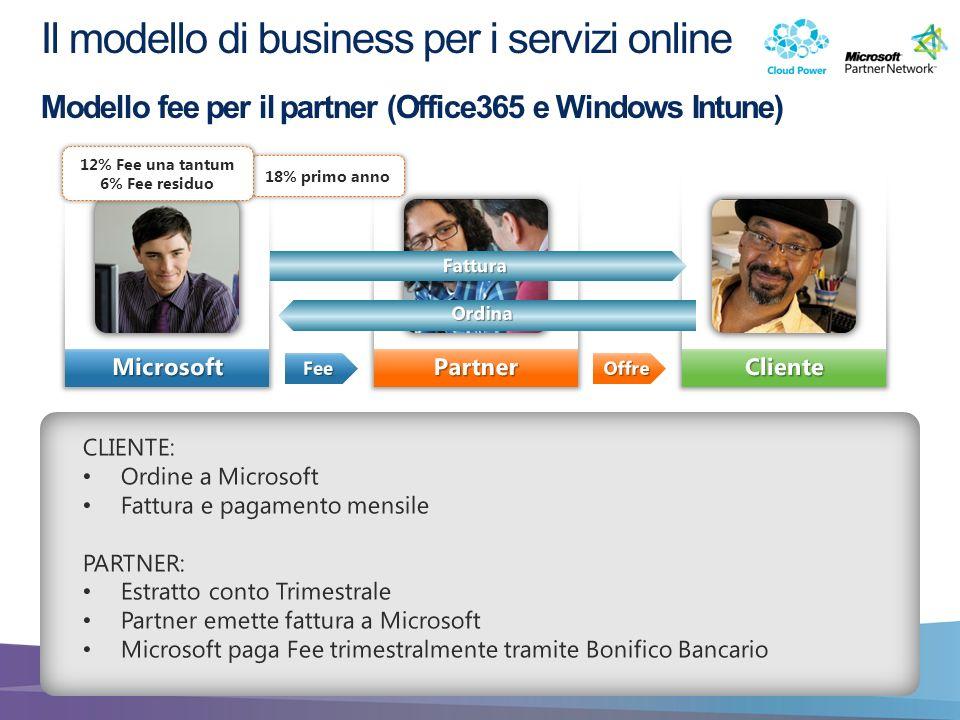 PartnerClienteMicrosoft Il modello di business per i servizi online Modello fee per il partner (Office365 e Windows Intune) 3 FeeOffre CLIENTE: Ordine