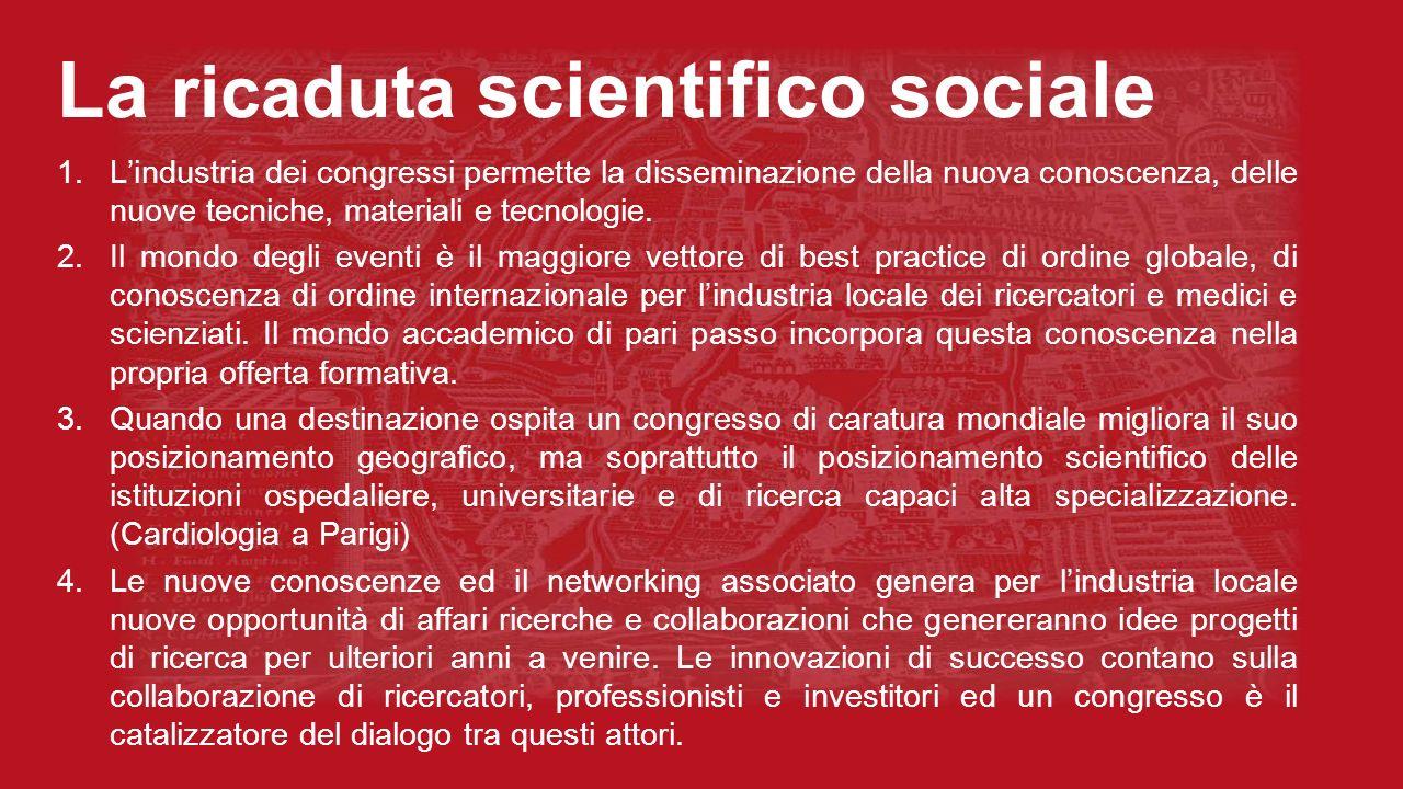 La ricaduta scientifico sociale 1.Lindustria dei congressi permette la disseminazione della nuova conoscenza, delle nuove tecniche, materiali e tecnologie.