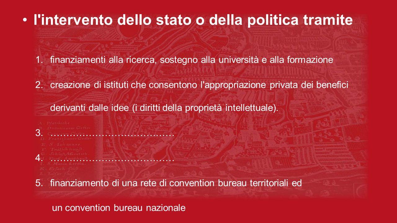 l intervento dello stato o della politica tramite 1.finanziamenti alla ricerca, sostegno alla università e alla formazione 2.creazione di istituti che consentono l appropriazione privata dei benefici derivanti dalle idee (i diritti della proprietà intellettuale).