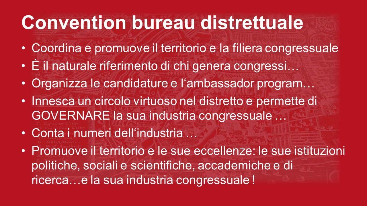 Convention bureau distrettuale Coordina e promuove il territorio e la filiera congressuale È il naturale riferimento di chi genera congressi… Organizz