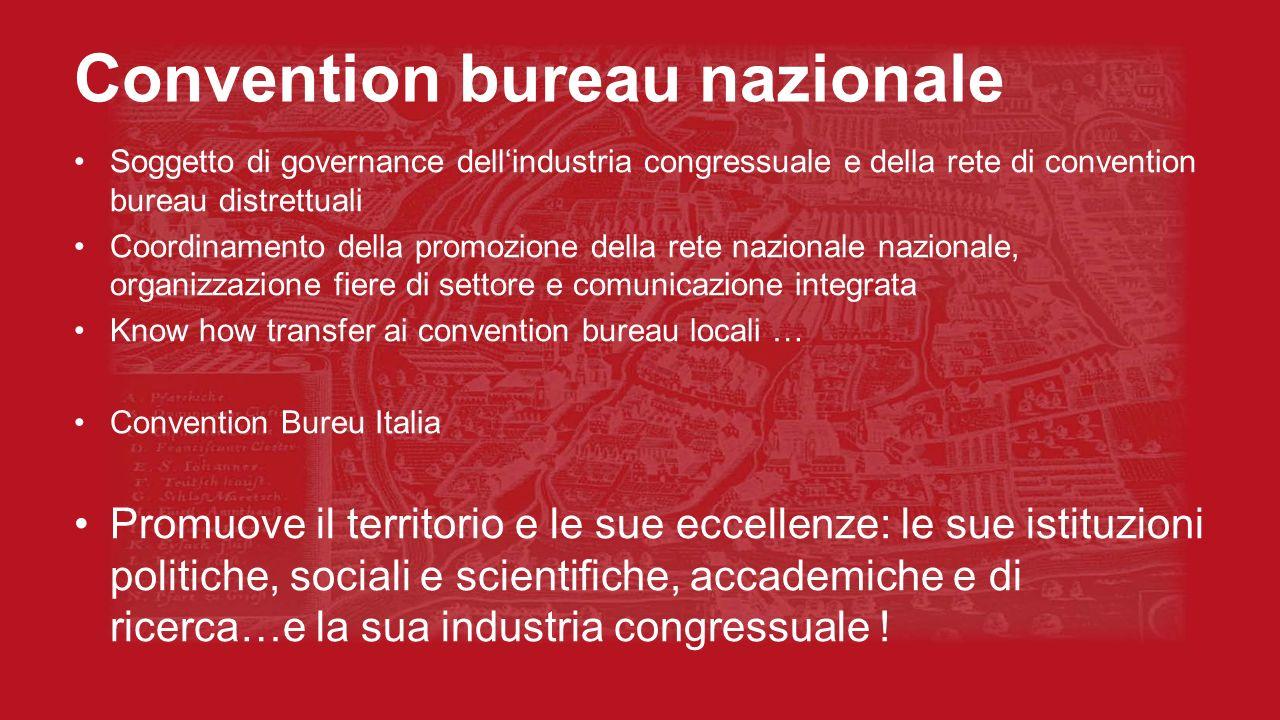 Convention bureau nazionale Soggetto di governance dellindustria congressuale e della rete di convention bureau distrettuali Coordinamento della promo