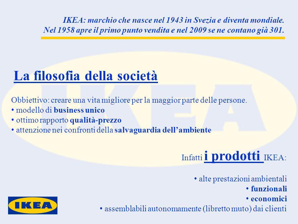 IKEA: marchio che nasce nel 1943 in Svezia e diventa mondiale. Nel 1958 apre il primo punto vendita e nel 2009 se ne contano già 301. Obbiettivo: crea