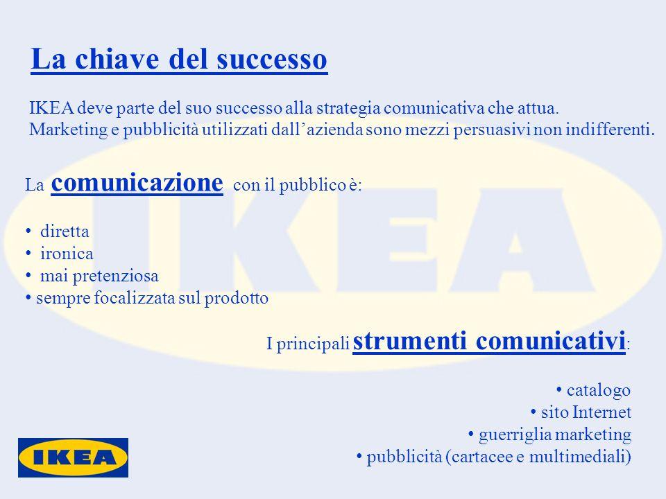La chiave del successo IKEA deve parte del suo successo alla strategia comunicativa che attua. Marketing e pubblicità utilizzati dallazienda sono mezz