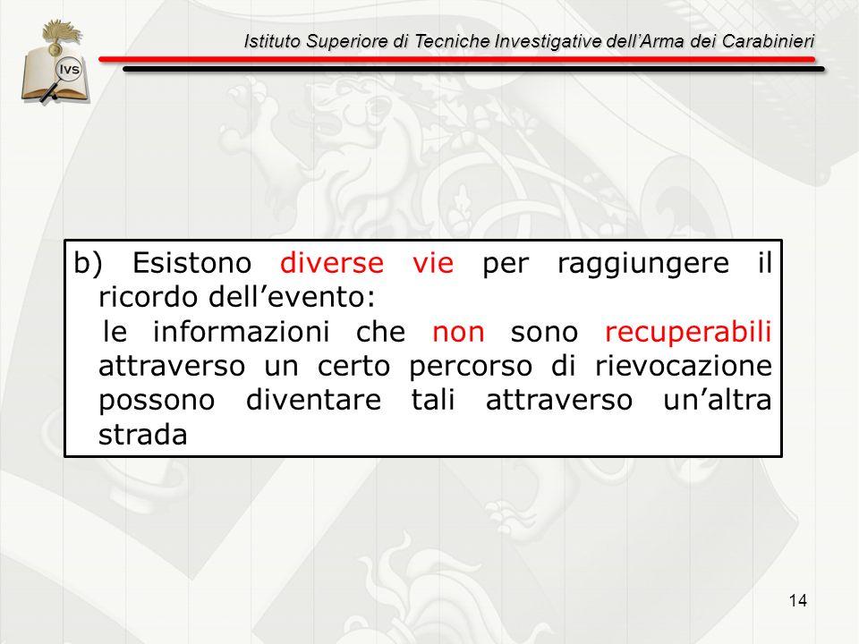 Istituto Superiore di Tecniche Investigative dellArma dei Carabinieri 14 b) Esistono diverse vie per raggiungere il ricordo dellevento: le informazion