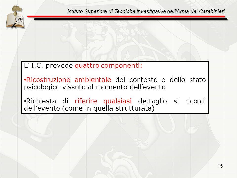 Istituto Superiore di Tecniche Investigative dellArma dei Carabinieri 15 L I.C. prevede quattro componenti: Ricostruzione ambientale del contesto e de