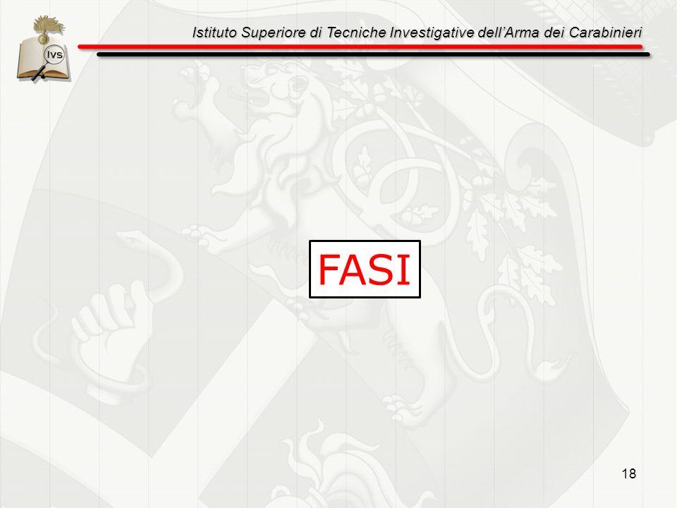 Istituto Superiore di Tecniche Investigative dellArma dei Carabinieri 18 FASI