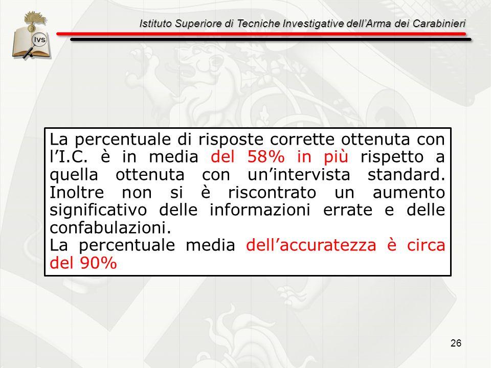 Istituto Superiore di Tecniche Investigative dellArma dei Carabinieri 26 La percentuale di risposte corrette ottenuta con lI.C. è in media del 58% in