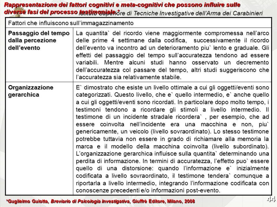 Istituto Superiore di Tecniche Investigative dellArma dei Carabinieri Fattori che influiscono sullimmagazzinamento Passaggio del tempo dalla percezion