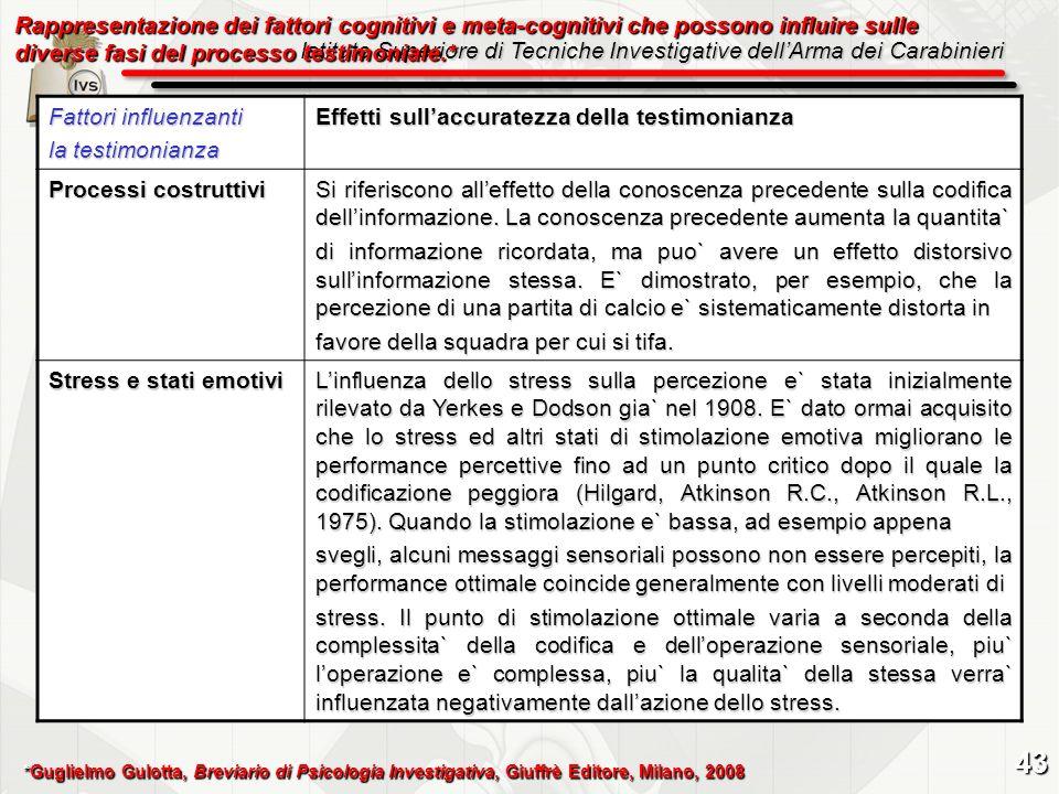 Istituto Superiore di Tecniche Investigative dellArma dei Carabinieri Fattori influenzanti la testimonianza Effetti sullaccuratezza della testimonianz