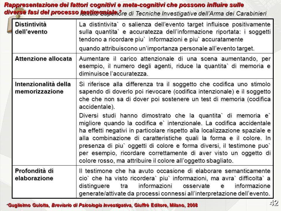 Istituto Superiore di Tecniche Investigative dellArma dei Carabinieri Distintività dellevento La distintivita` o salienza dellevento target influisce