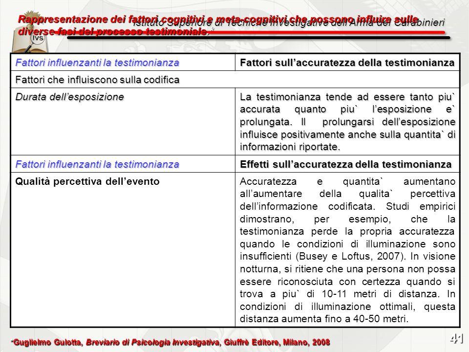 Istituto Superiore di Tecniche Investigative dellArma dei Carabinieri Fattori influenzanti la testimonianza Fattori sullaccuratezza della testimonianz