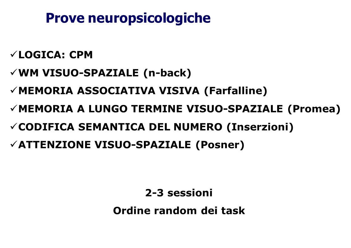 Prove neuropsicologiche LOGICA: CPM WM VISUO-SPAZIALE (n-back) MEMORIA ASSOCIATIVA VISIVA (Farfalline) MEMORIA A LUNGO TERMINE VISUO-SPAZIALE (Promea)